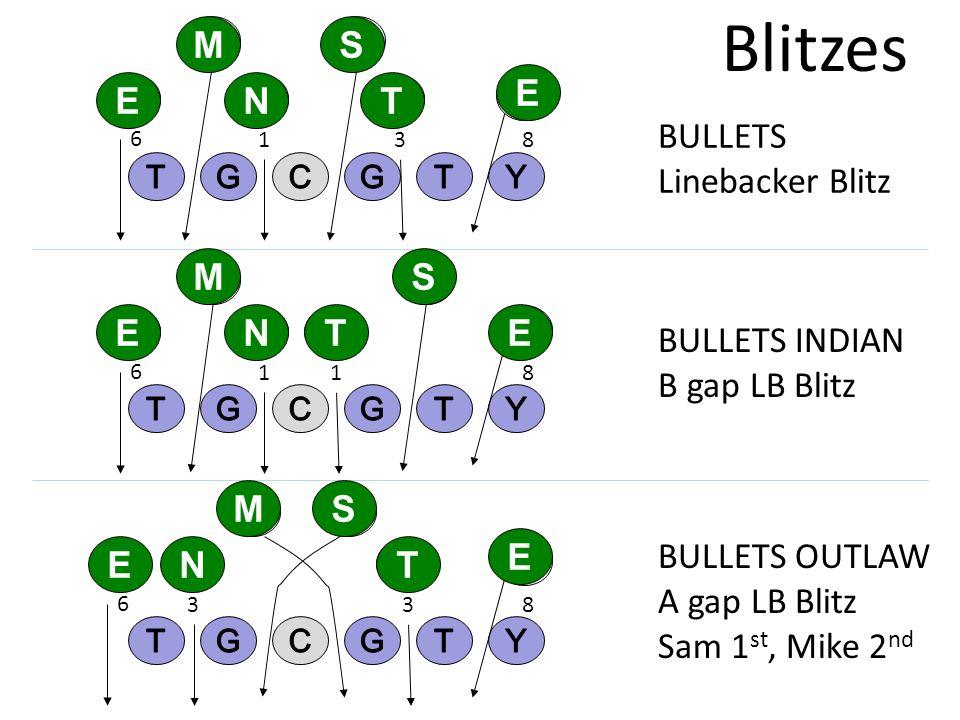 Blitzes M S E E N T BULLETS Linebacker Blitz M S E N T E