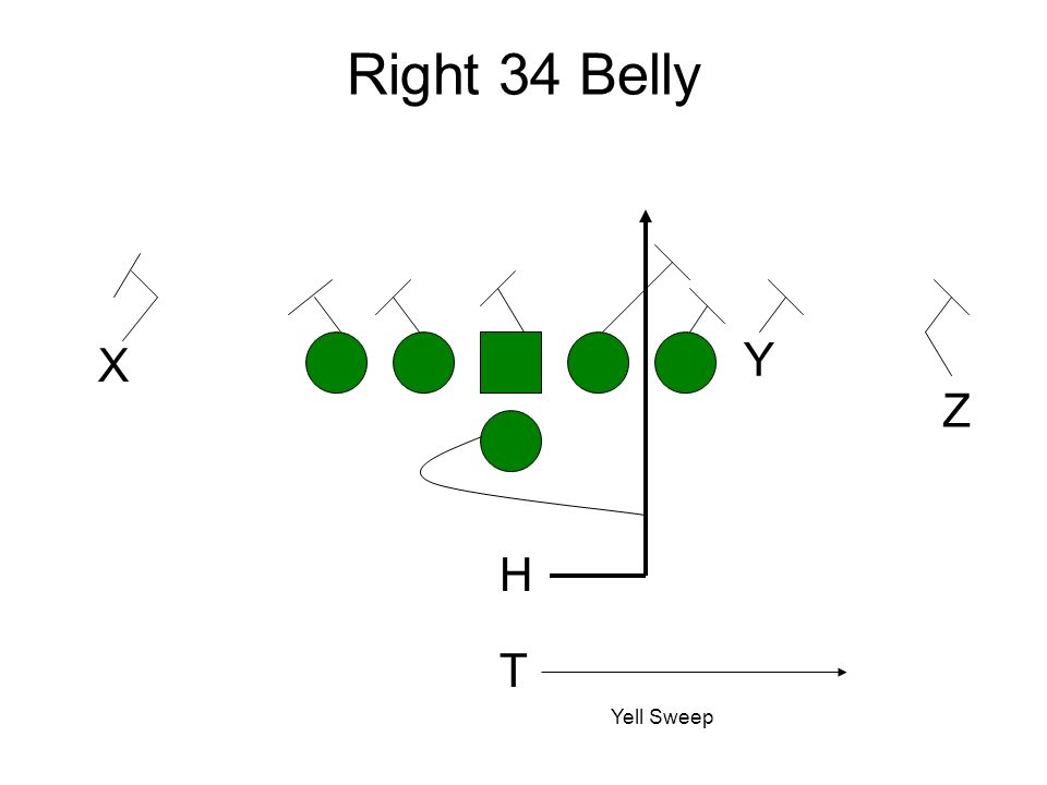 Right 34 Belly X Y Z H T Yell Sweep