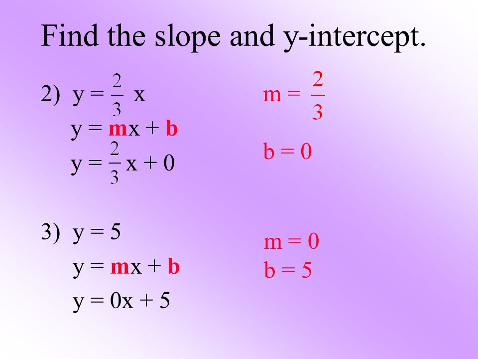 Find the slope and y-intercept.