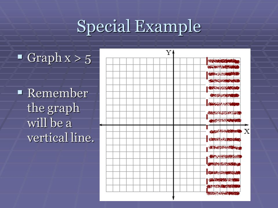 Special Example Graph x > 5