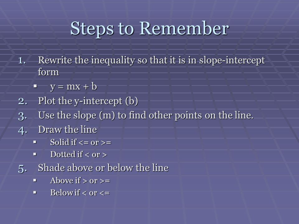 Steps to Remember Rewrite the inequality so that it is in slope-intercept form. y = mx + b. Plot the y-intercept (b)
