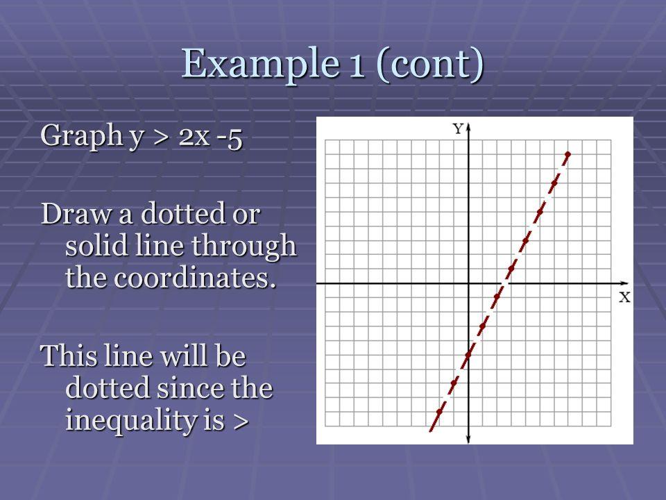 Example 1 (cont) Graph y > 2x -5