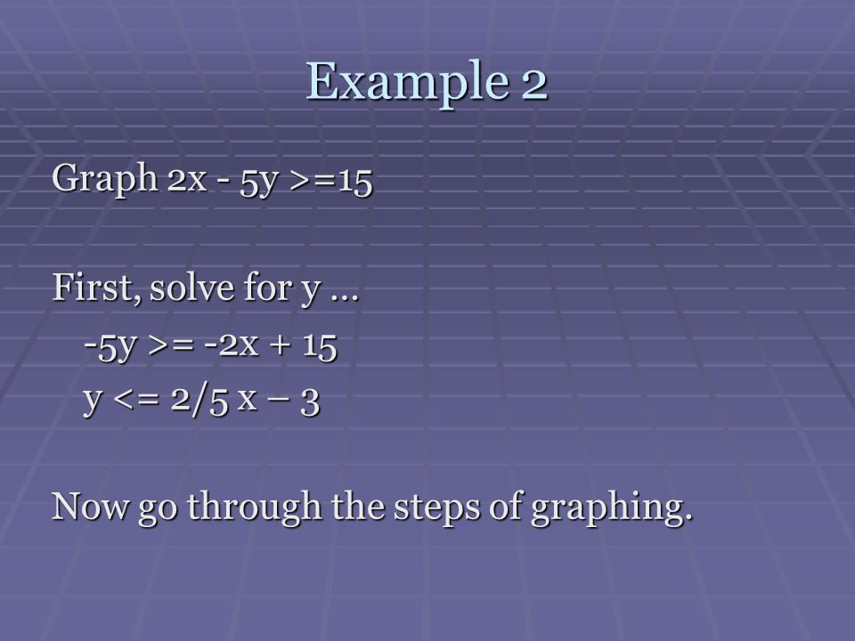 Example 2 Graph 2x - 5y >=15 First, solve for y …
