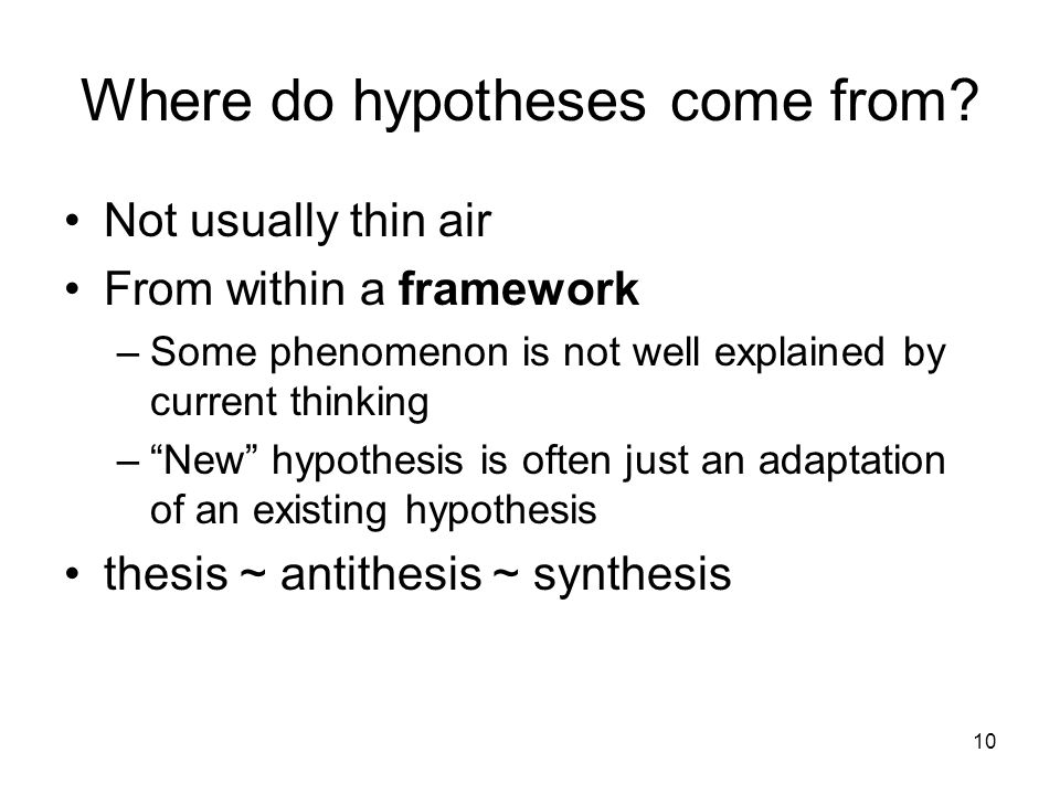 Where do hypotheses come from