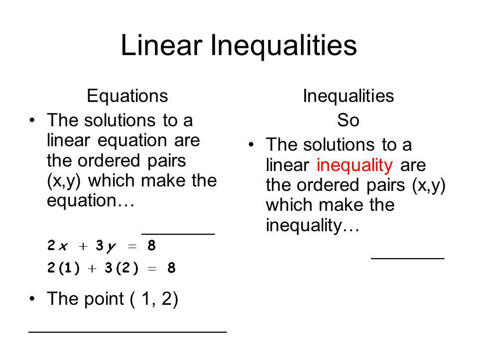 Linear Inequalities Equations