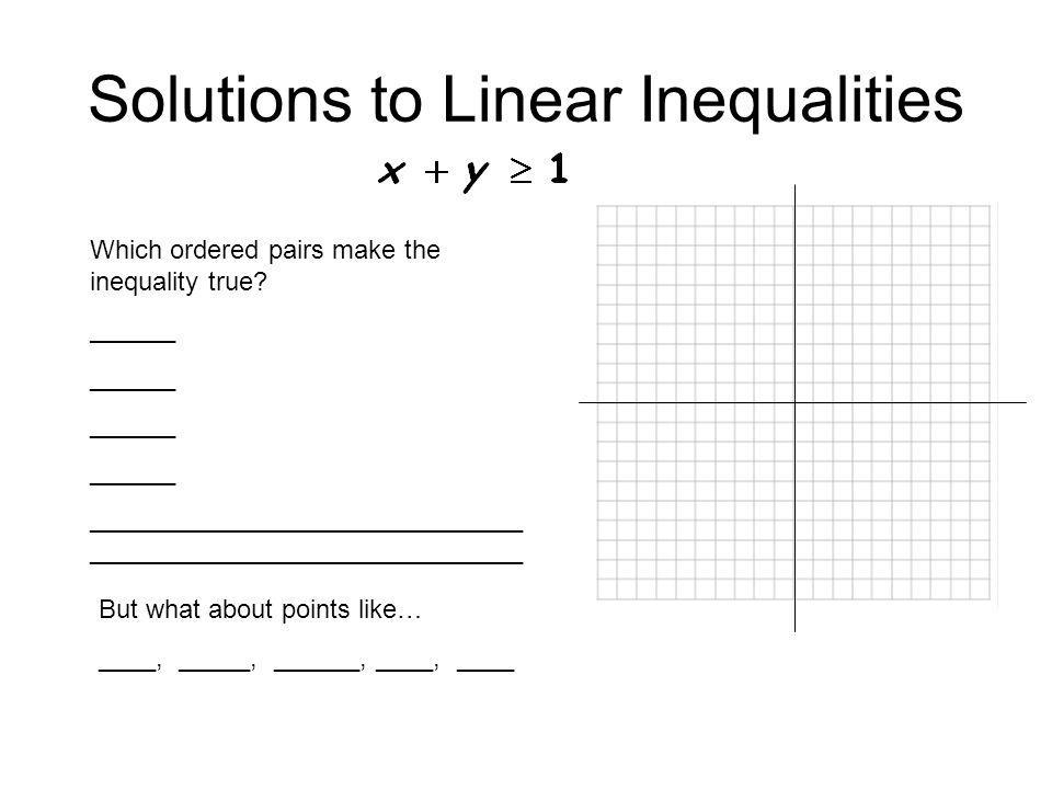 Solutions to Linear Inequalities