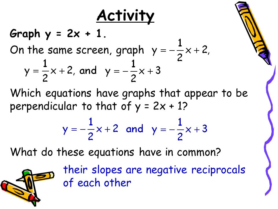 Activity Graph y = 2x + 1. On the same screen, graph