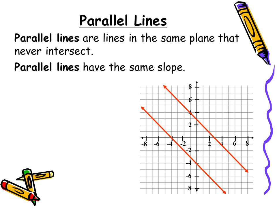 Parallel Lines Parallel lines are lines in the same plane that never intersect. Parallel lines have the same slope.