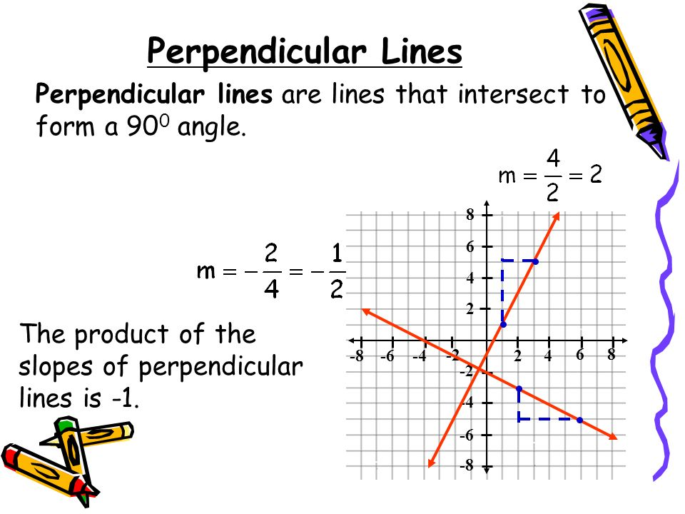 Perpendicular Lines Perpendicular lines are lines that intersect to form a 900 angle. -8. -6. -4.