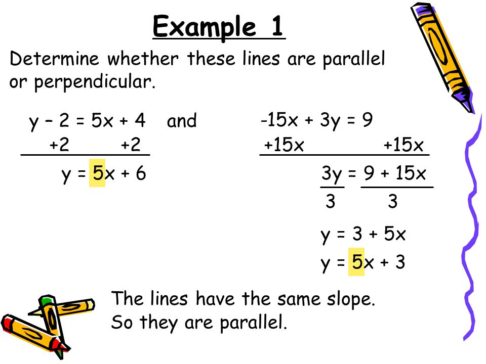Example 1 Determine whether these lines are parallel or perpendicular.