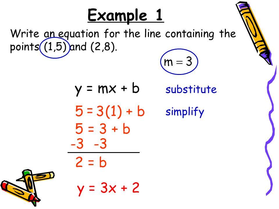Example 1 y = mx + b 5 = 3 (1) + b 5 = 3 + b -3 -3 2 = b y = 3x + 2
