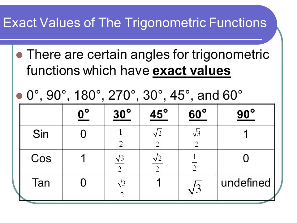 Exact Values of The Trigonometric Functions
