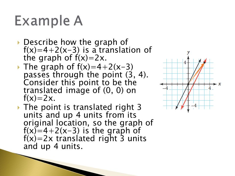Example A Describe how the graph of f(x)=4+2(x-3) is a translation of the graph of f(x)=2x.
