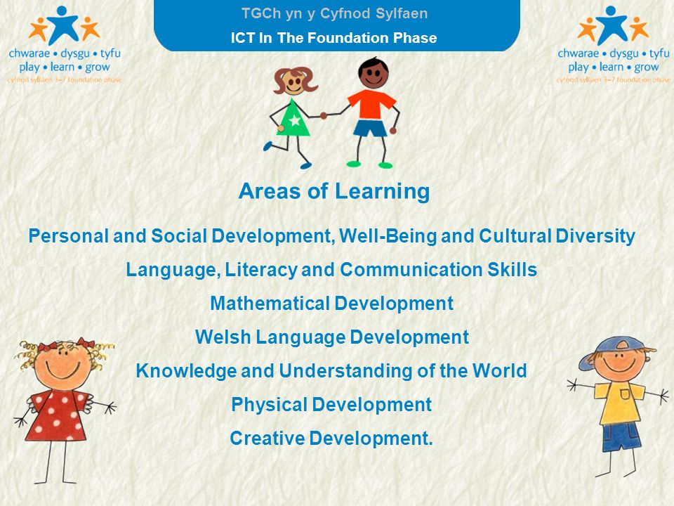 Areas of LearningPersonal and Social Development, Well-Being and Cultural Diversity. Language, Literacy and Communication Skills.