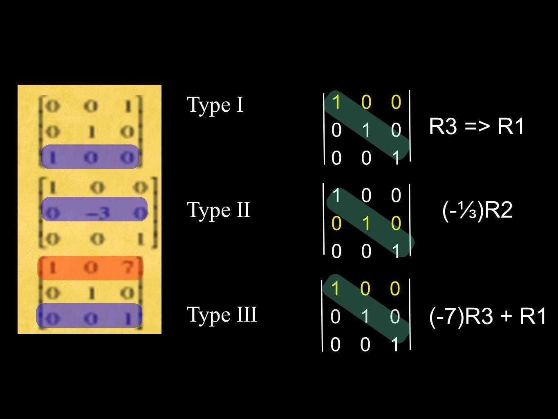 1 Type I Type II Type III R3 => R1 1 (-⅓)R2 1 (-7)R3 + R1