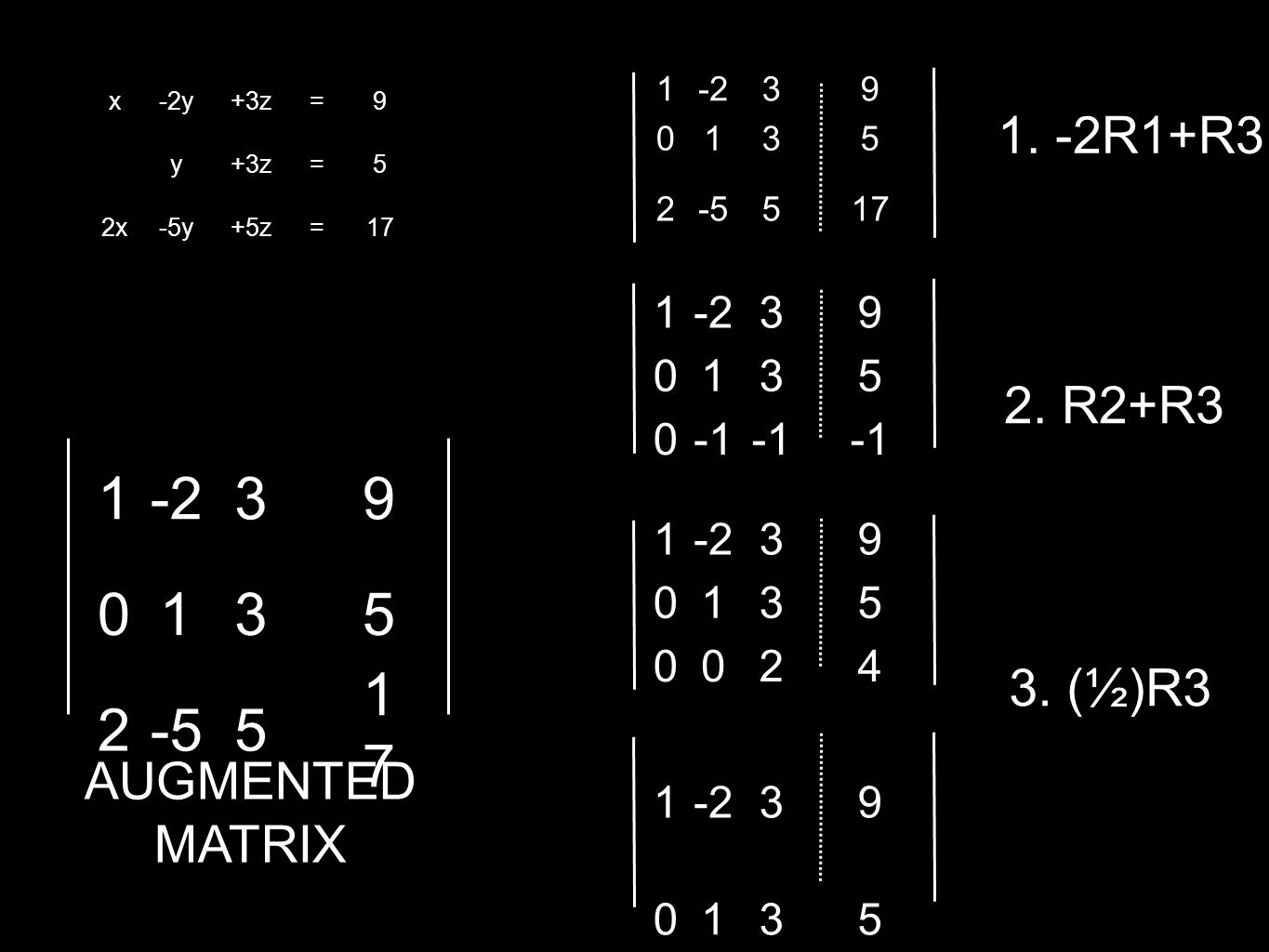 1 -2 3 9 5 2 -5 17 1. -2R1+R3 2. R2+R3 3. (½)R3 AUGMENTED MATRIX 1 -2