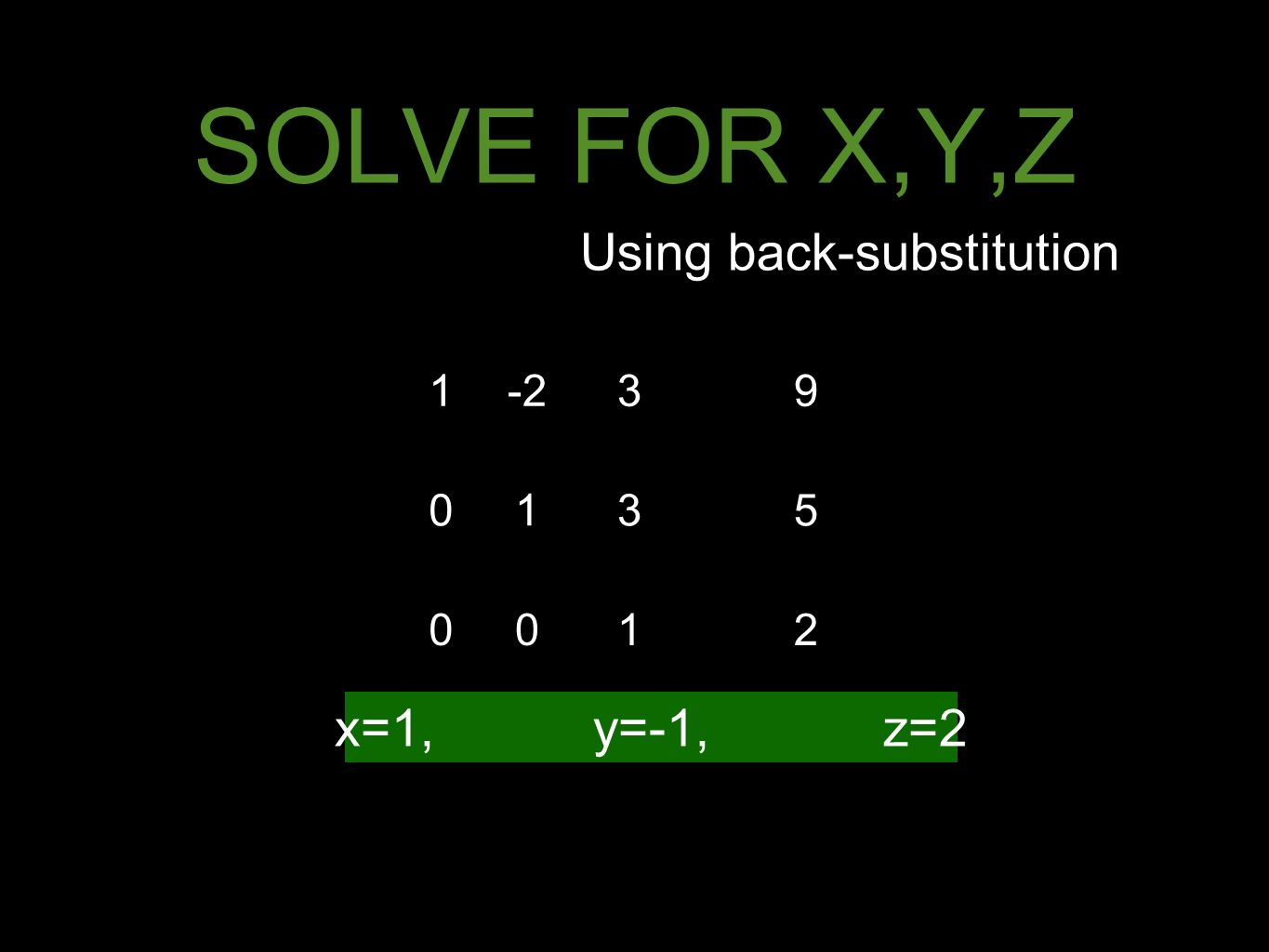 Using back-substitution