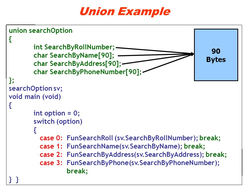 Union Example union searchOption { int SearchByRollNumber;