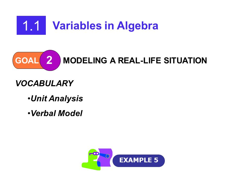 1.1 Variables in Algebra 2 GOAL MODELING A REAL-LIFE SITUATION