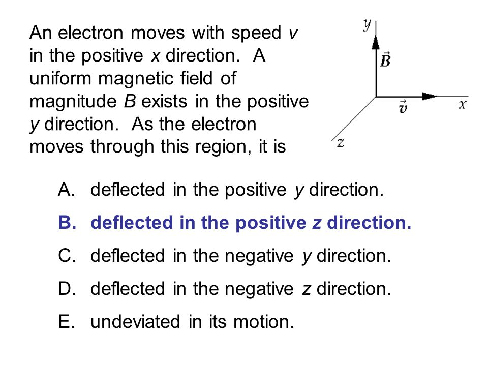 An electron moves with speed v in the positive x direction