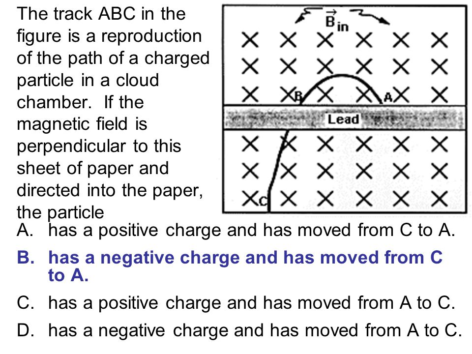 The track ABC in the figure is a reproduction of the path of a charged particle in a cloud chamber. If the magnetic field is perpendicular to this sheet of paper and directed into the paper, the particle
