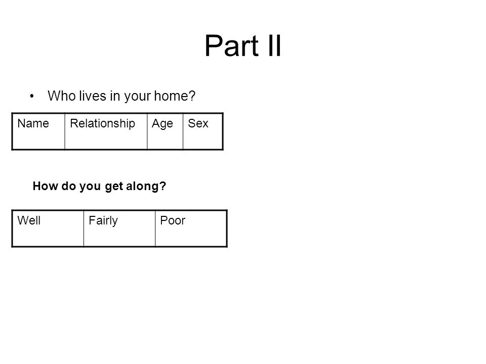 Part II Who lives in your home Name Relationship Age Sex