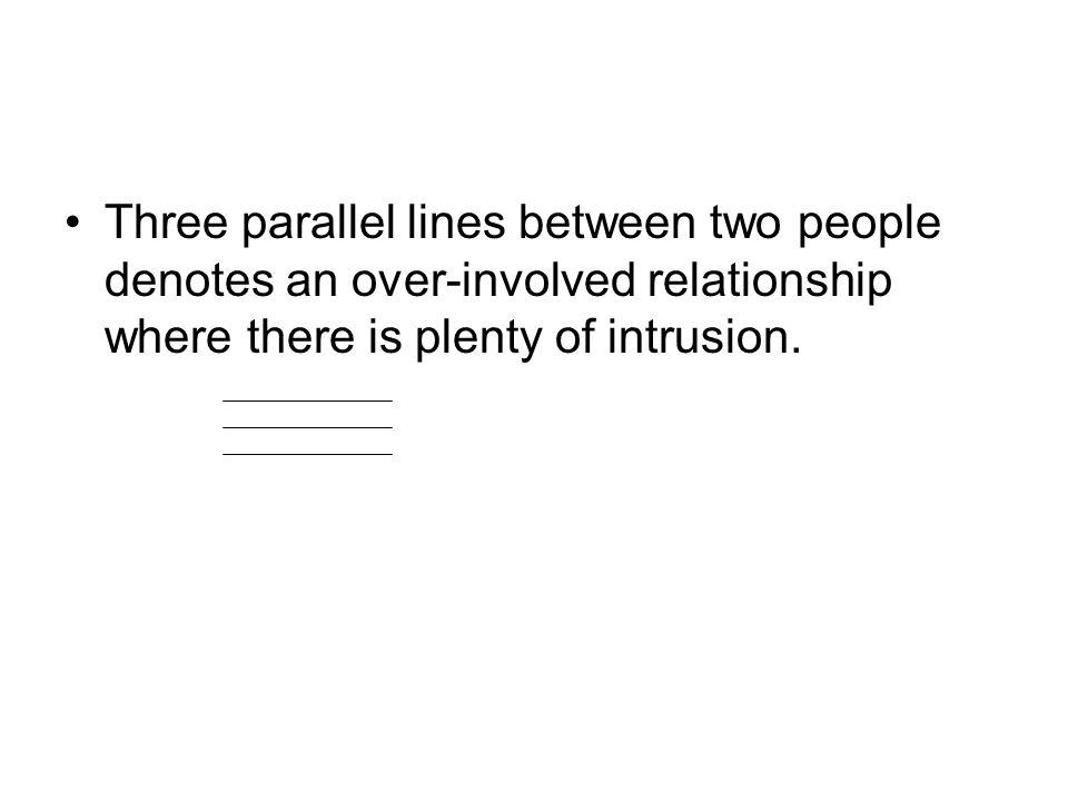 Three parallel lines between two people denotes an over-involved relationship where there is plenty of intrusion.