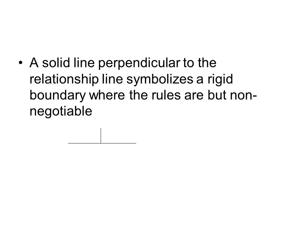 A solid line perpendicular to the relationship line symbolizes a rigid boundary where the rules are but non-negotiable