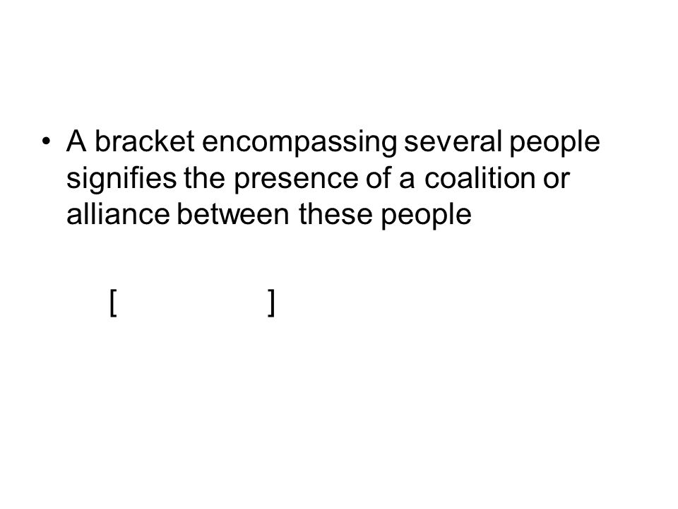 A bracket encompassing several people signifies the presence of a coalition or alliance between these people