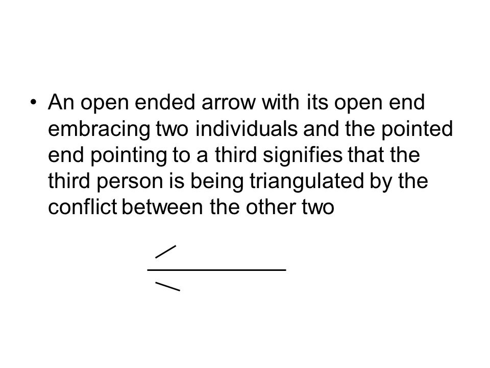 An open ended arrow with its open end embracing two individuals and the pointed end pointing to a third signifies that the third person is being triangulated by the conflict between the other two