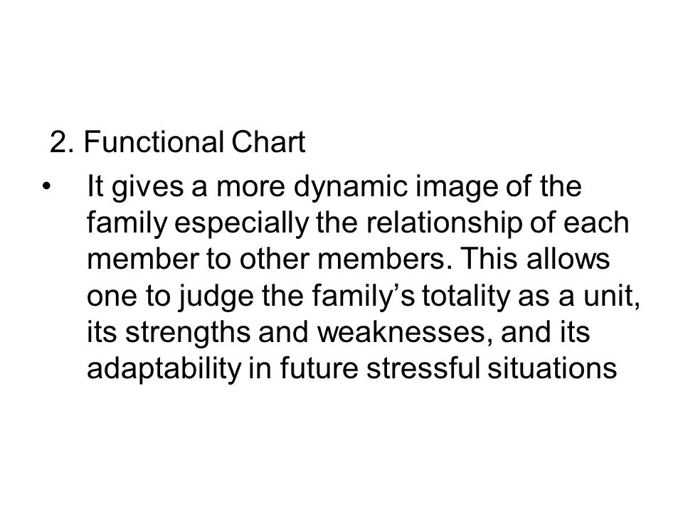 2. Functional Chart
