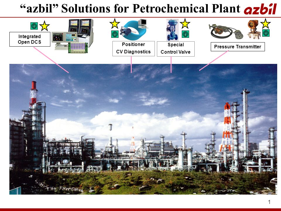 azbil Solutions for Petrochemical Plant