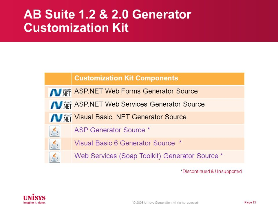 AB Suite 1.2 & 2.0 Generator Customization Kit