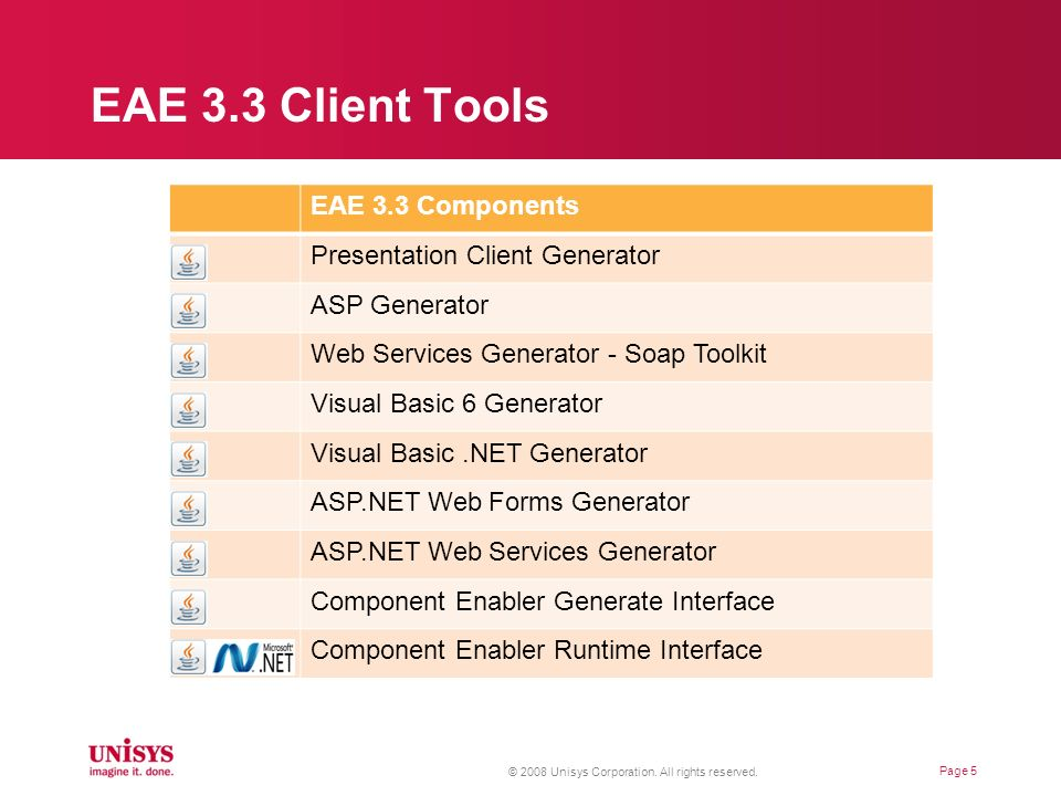 EAE 3.3 Client Tools EAE 3.3 Components Presentation Client Generator