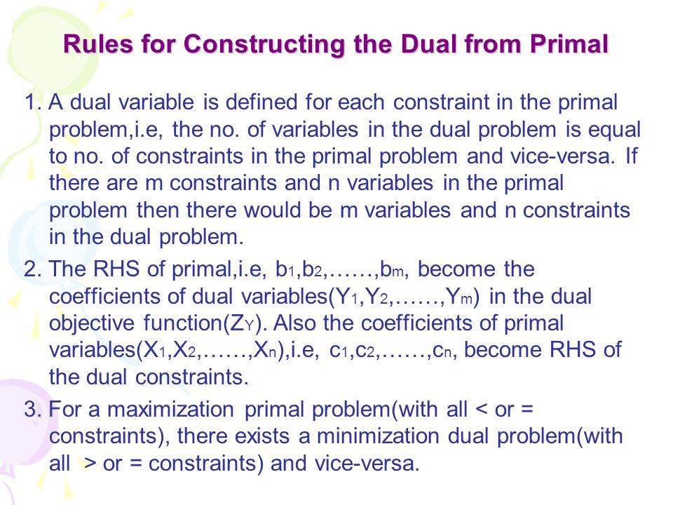 Rules for Constructing the Dual from Primal