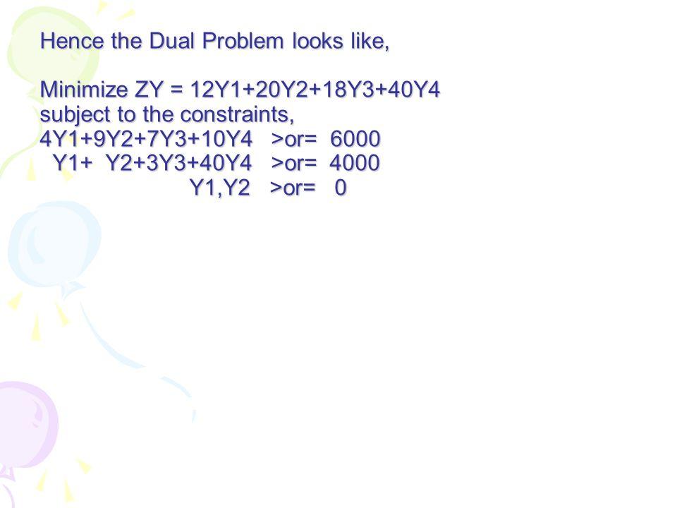 Hence the Dual Problem looks like, Minimize ZY = 12Y1+20Y2+18Y3+40Y4 subject to the constraints, 4Y1+9Y2+7Y3+10Y4 >or= 6000 Y1+ Y2+3Y3+40Y4 >or= 4000 Y1,Y2 >or= 0