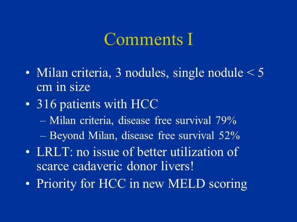 Comments I Milan criteria, 3 nodules, single nodule < 5 cm in size