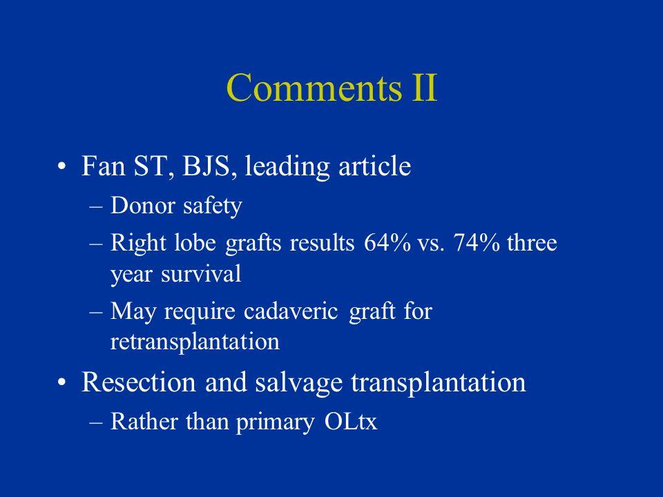 Comments II Fan ST, BJS, leading article