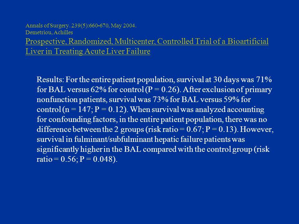 Annals of Surgery. 239(5):660-670, May 2004