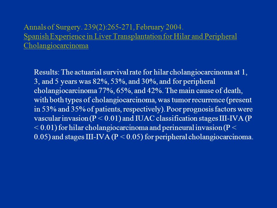 Annals of Surgery. 239(2):265-271, February 2004