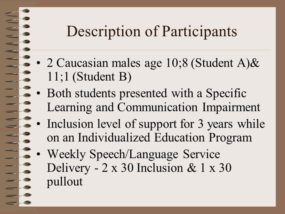 Description of Participants