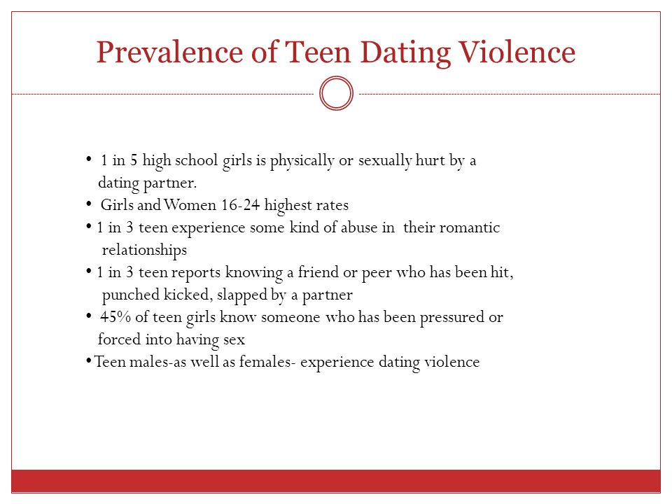 Prevalence of Teen Dating Violence