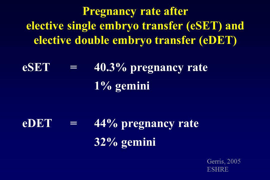 Pregnancy rate after elective single embryo transfer (eSET) and elective double embryo transfer (eDET)