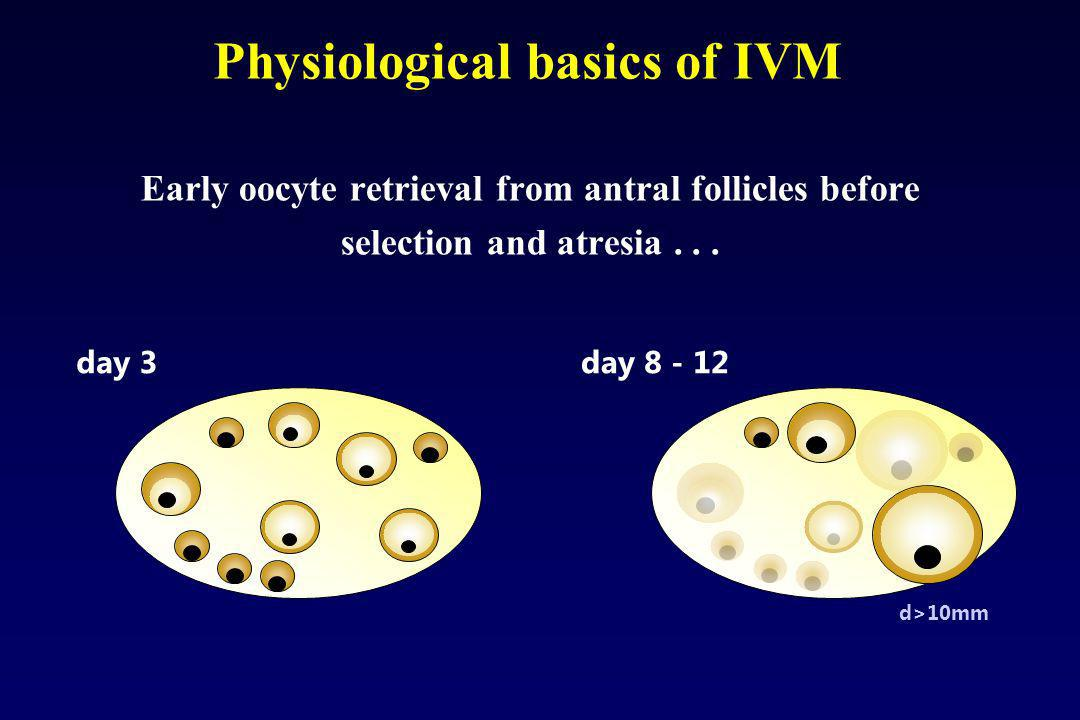 Physiological basics of IVM