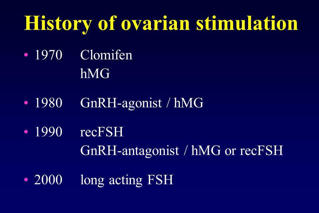 History of ovarian stimulation