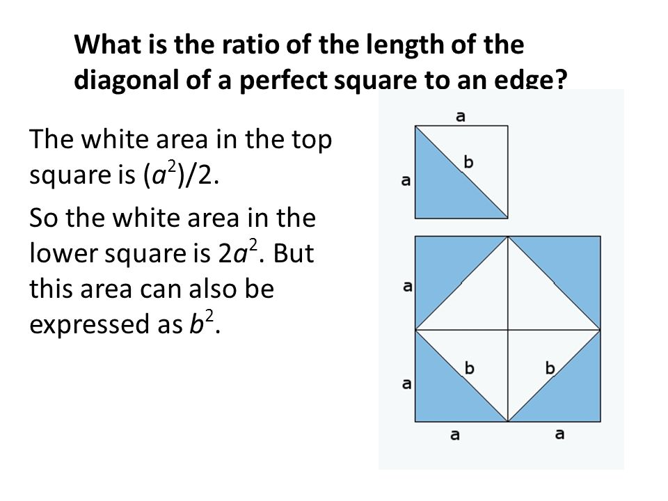 What is the ratio of the length of the diagonal of a perfect square to an edge