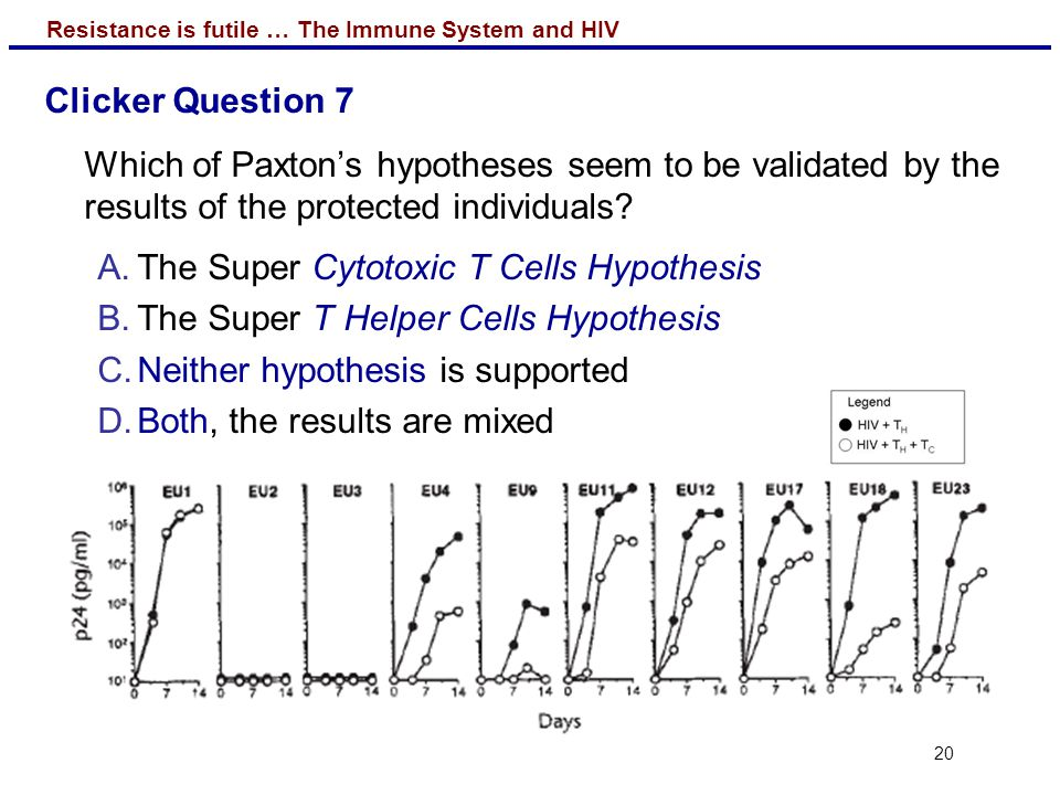 Clicker Question 7 Which of Paxton's hypotheses seem to be validated by the results of the protected individuals