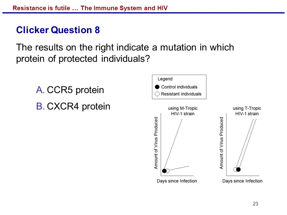 Clicker Question 8 The results on the right indicate a mutation in which protein of protected individuals