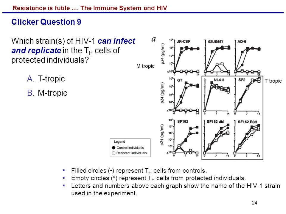 Clicker Question 9 Which strain(s) of HIV-1 can infect and replicate in the TH cells of protected individuals