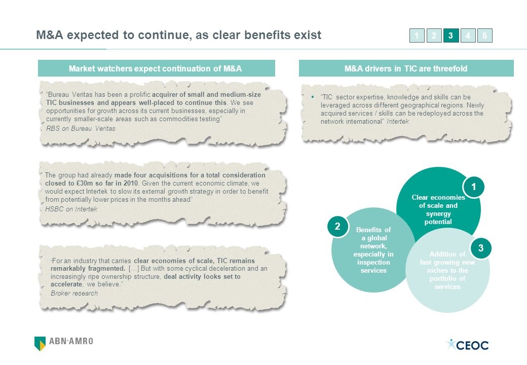 M&A expected to continue, as clear benefits exist